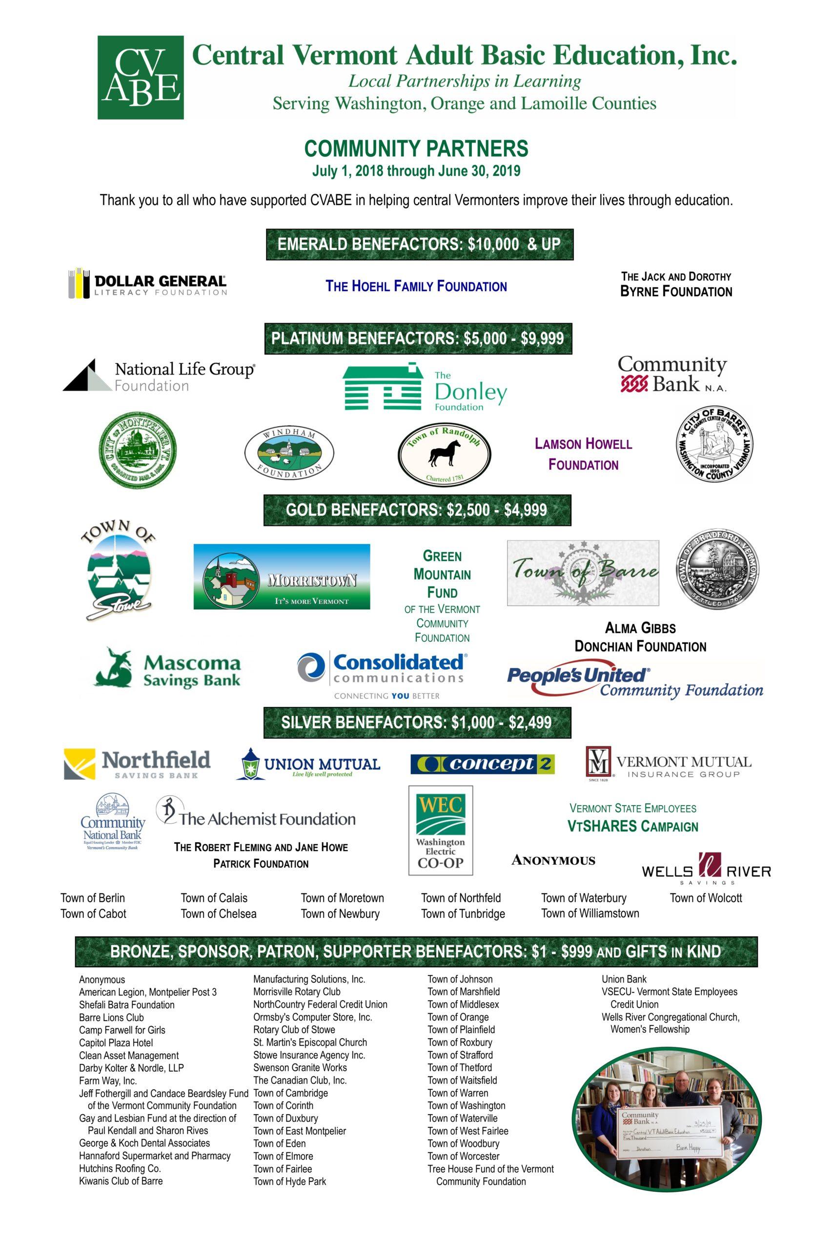 Community Partners 2018-19 8.21.20